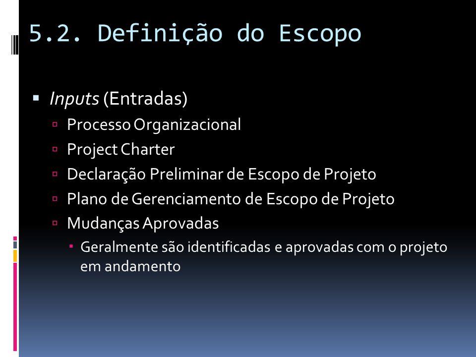 Inputs (Entradas) Processo Organizacional Project Charter Declaração Preliminar de Escopo de Projeto Plano de Gerenciamento de Escopo de Projeto Mudan