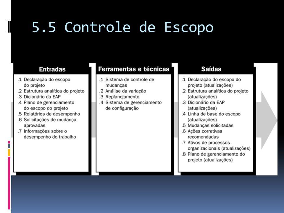 5.5 Controle de Escopo