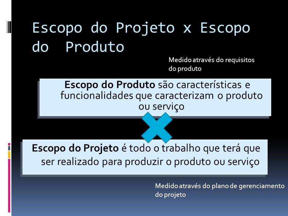 Project Charter nas Empresas O contrato assinado para um projeto pode servir como project charter