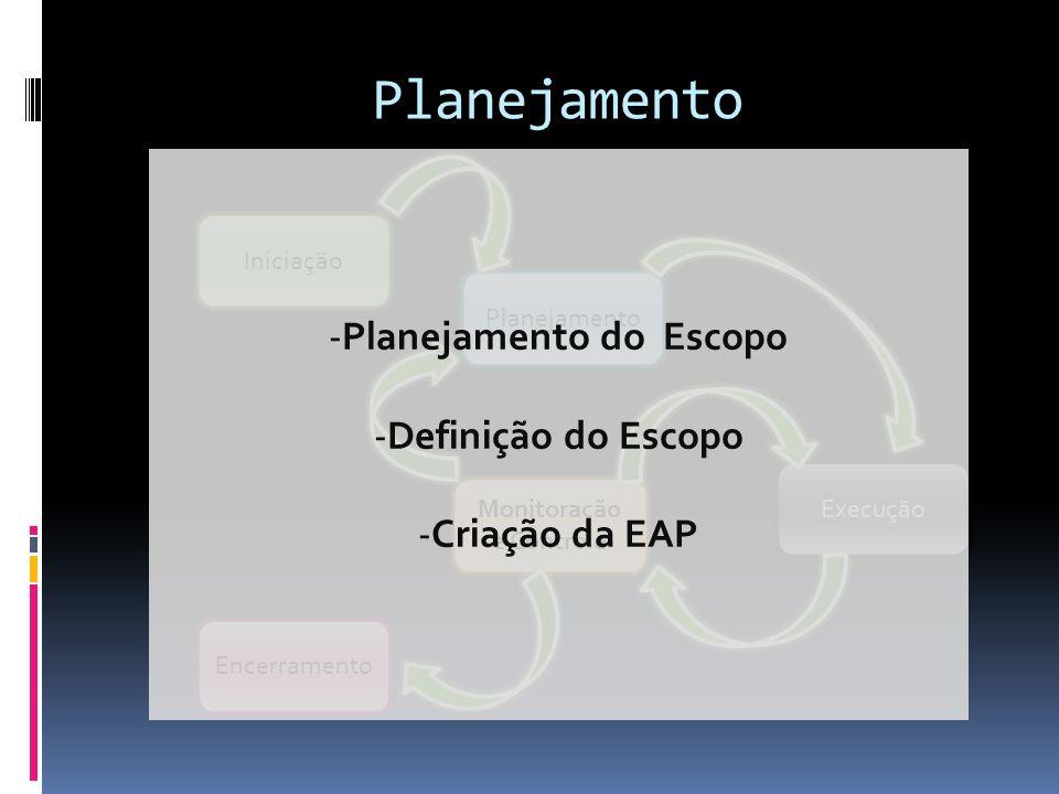 Planejamento Iniciação Planejamento Monitoração e Controle Execução Encerramento -Planejamento do EscopoPlanejamento do Escopo -Definição do EscopoDef