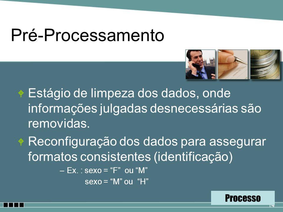 14 Pré-Processamento W Estágio de limpeza dos dados, onde informações julgadas desnecessárias são removidas. W Reconfiguração dos dados para assegurar