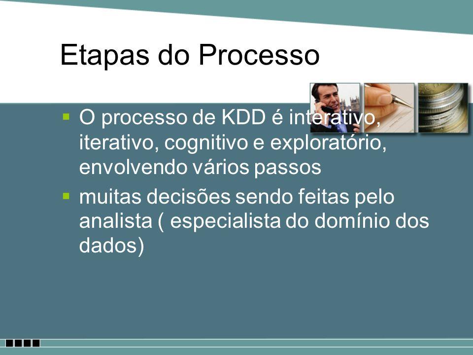Etapas do Processo O processo de KDD é interativo, iterativo, cognitivo e exploratório, envolvendo vários passos muitas decisões sendo feitas pelo ana