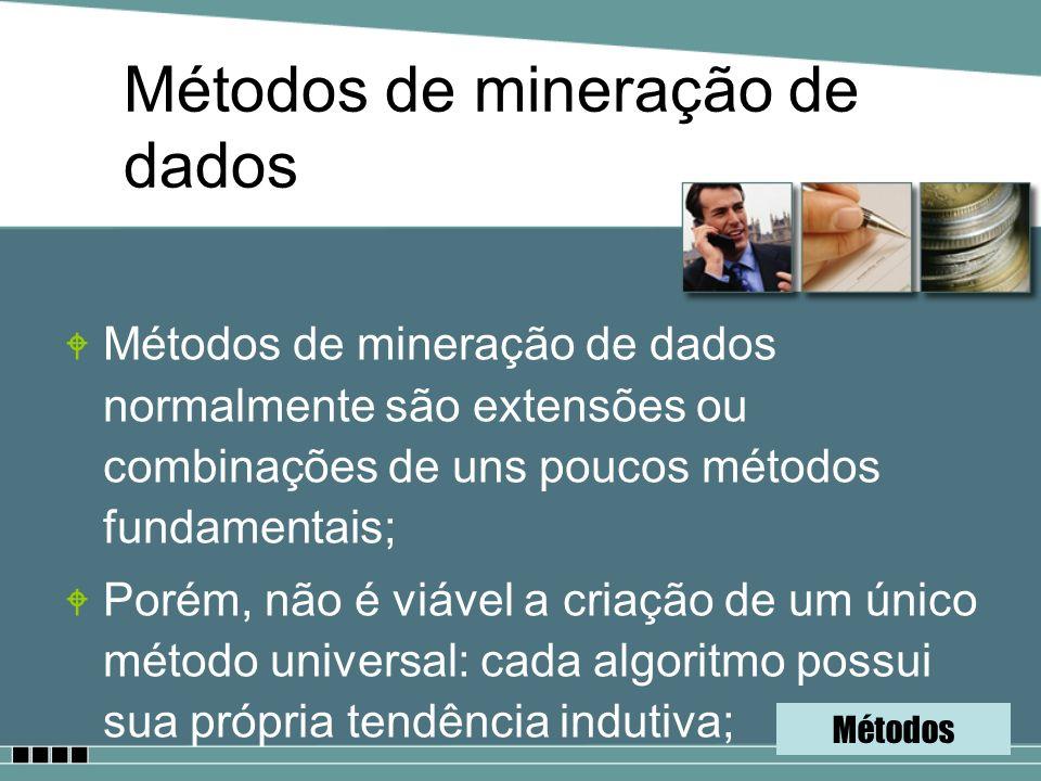 Métodos de mineração de dados W Métodos de mineração de dados normalmente são extensões ou combinações de uns poucos métodos fundamentais; W Porém, nã