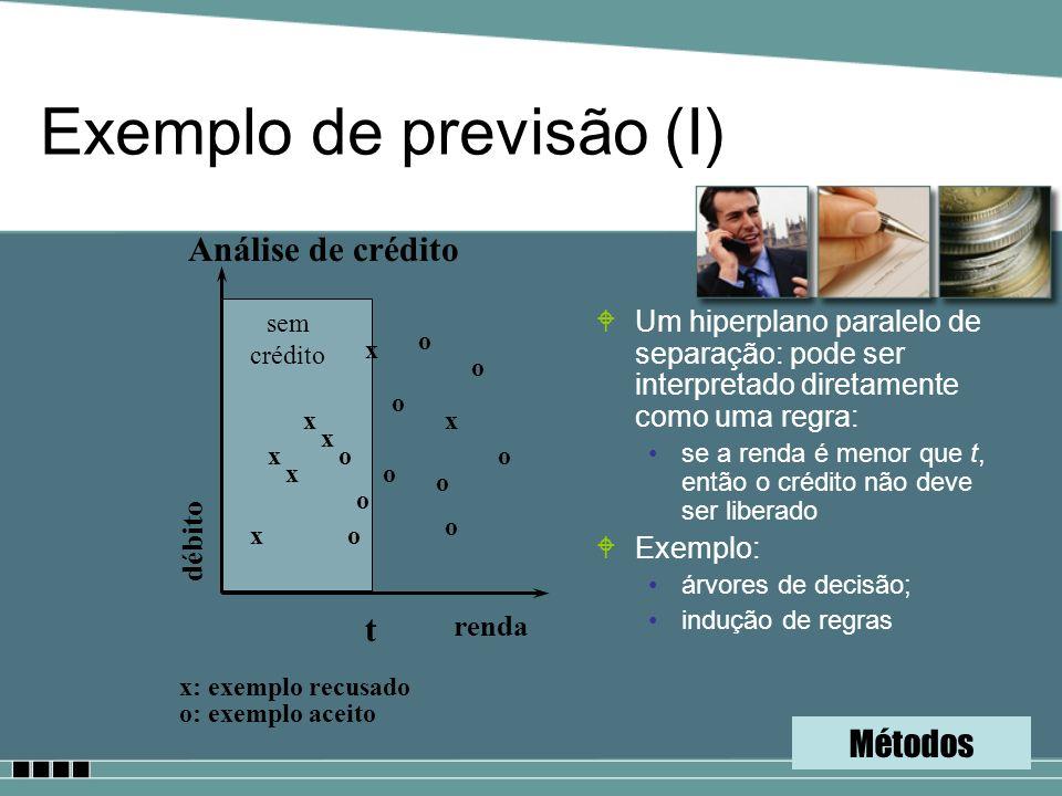 Exemplo de previsão (I) WUm hiperplano paralelo de separação: pode ser interpretado diretamente como uma regra: se a renda é menor que t, então o créd