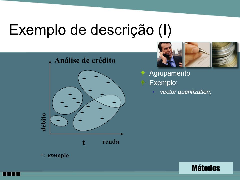 Exemplo de descrição (I) WAgrupamento WExemplo: vector quantization; renda débito + + + + + + + + + + + + + + + + t + +: exemplo Análise de crédito Mé