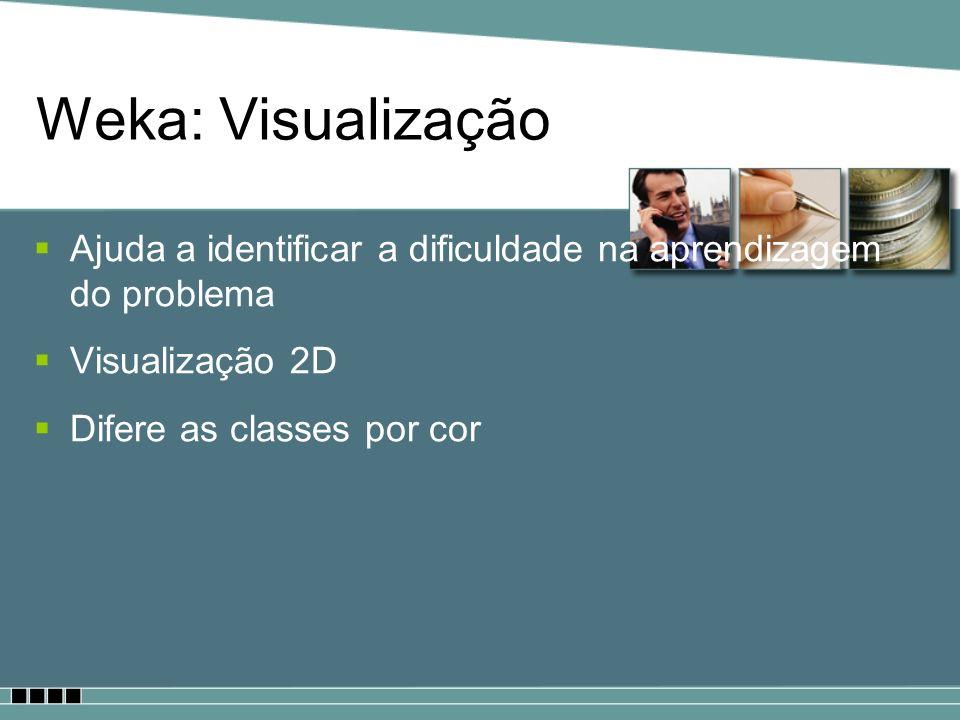 Weka: Visualização Ajuda a identificar a dificuldade na aprendizagem do problema Visualização 2D Difere as classes por cor