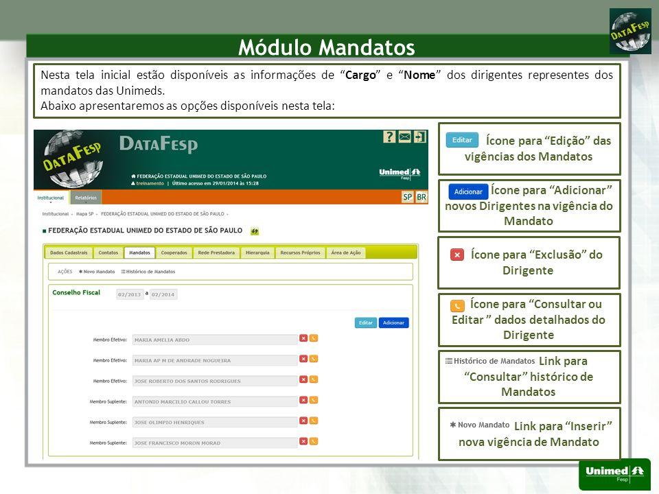 Módulo Mandatos Nesta tela inicial estão disponíveis as informações de Cargo e Nome dos dirigentes representes dos mandatos das Unimeds.