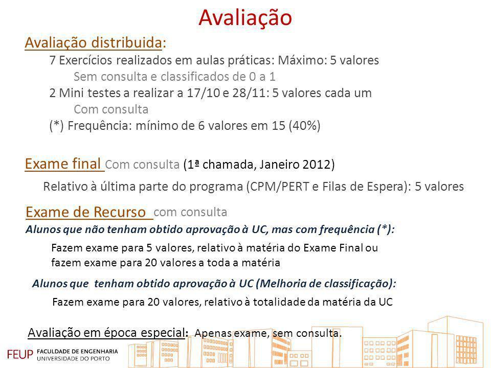 Avaliação Avaliação distribuida: 7 Exercícios realizados em aulas práticas: Máximo: 5 valores Sem consulta e classificados de 0 a 1 2 Mini testes a re