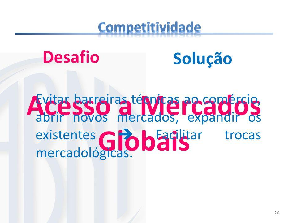 20 Acesso a Mercados Globais Desafio Evitar barreiras técnicas ao comércio, abrir novos mercados, expandir os existentes Facilitar trocas mercadológic