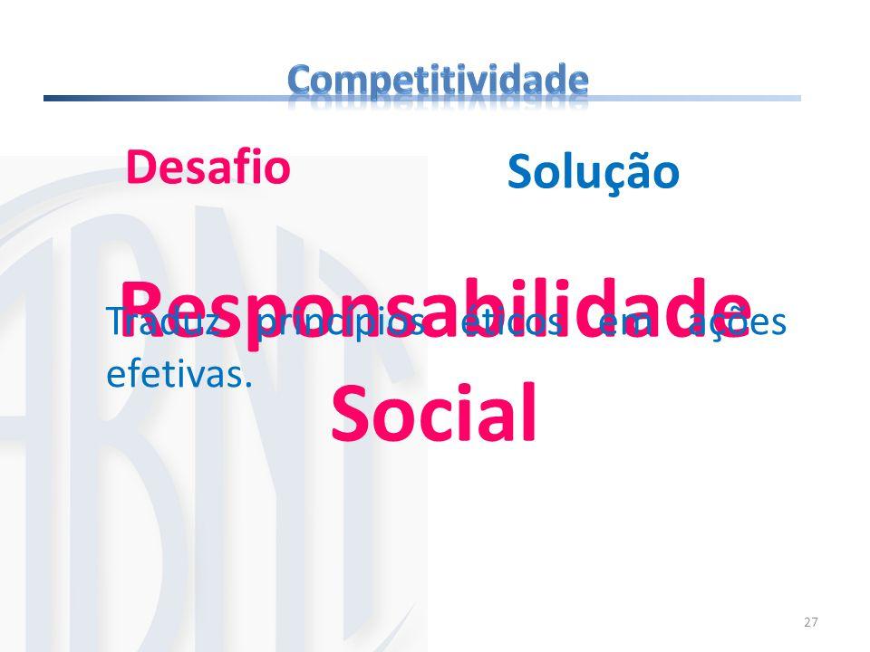 27 Responsabilidade Social Desafio Traduz princípios éticos em ações efetivas. Solução