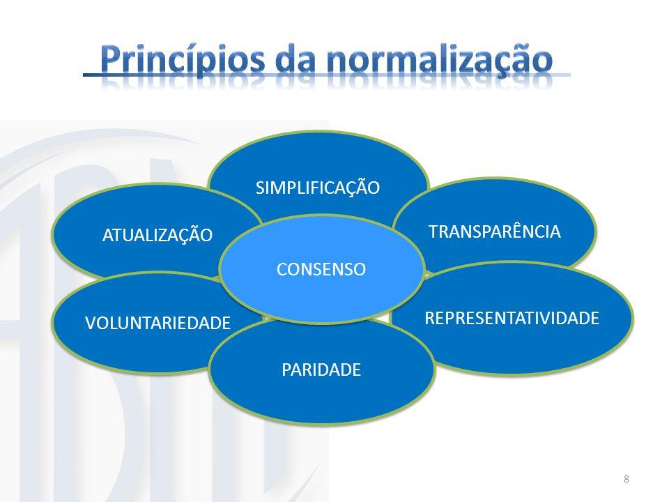 SIMPLIFICAÇÃO TRANSPARÊNCIA REPRESENTATIVIDADE ATUALIZAÇÃO VOLUNTARIEDADE PARIDADE CONSENSO 8