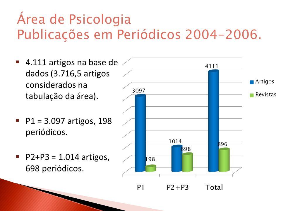 Área de Psicologia Publicações em Periódicos 2004-2006.
