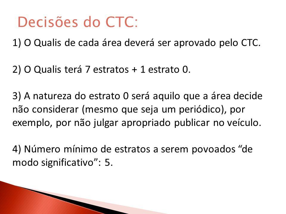 Decisões do CTC: 1) O Qualis de cada área deverá ser aprovado pelo CTC.