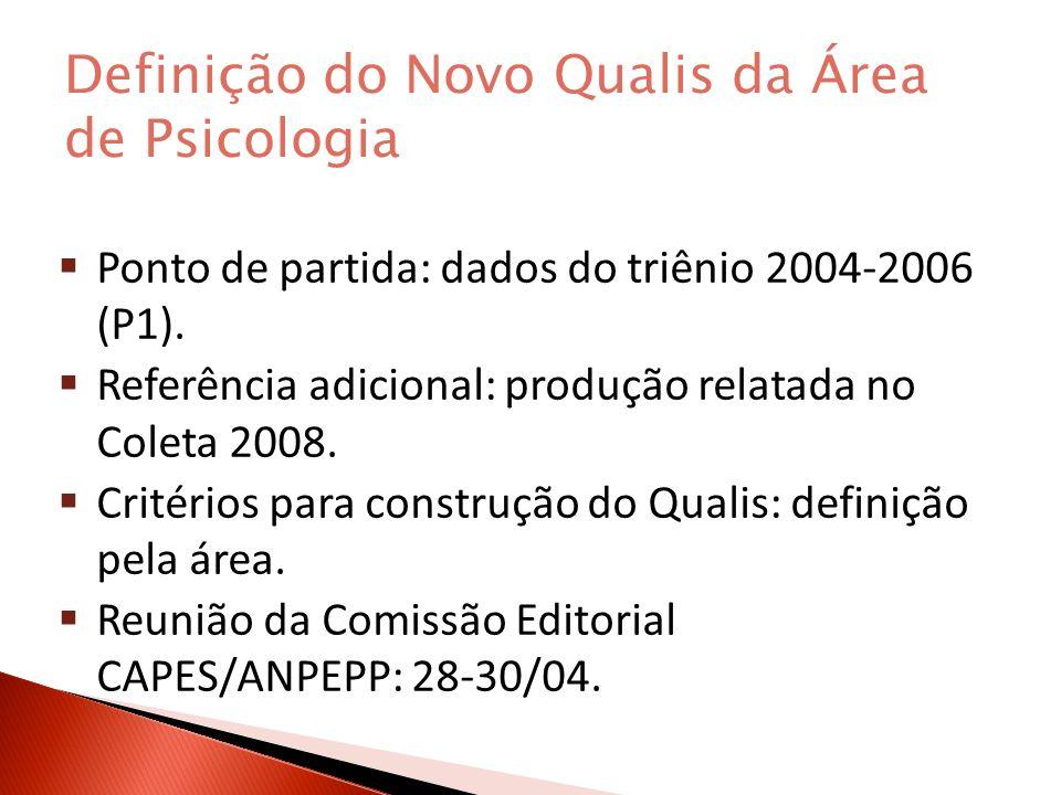 Definição do Novo Qualis da Área de Psicologia Ponto de partida: dados do triênio 2004-2006 (P1).
