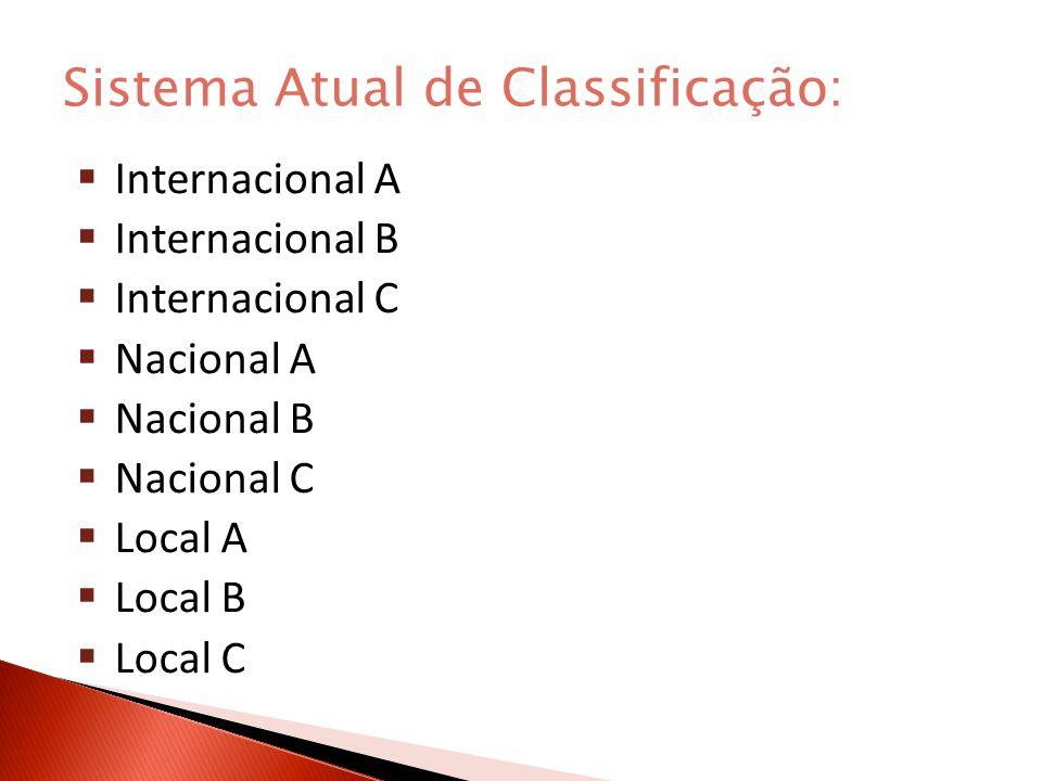 Sistema Atual de Classificação: Internacional A Internacional B Internacional C Nacional A Nacional B Nacional C Local A Local B Local C