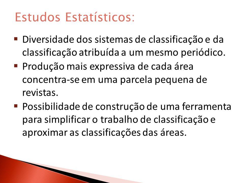 Estudos Estatísticos: Diversidade dos sistemas de classificação e da classificação atribuída a um mesmo periódico.