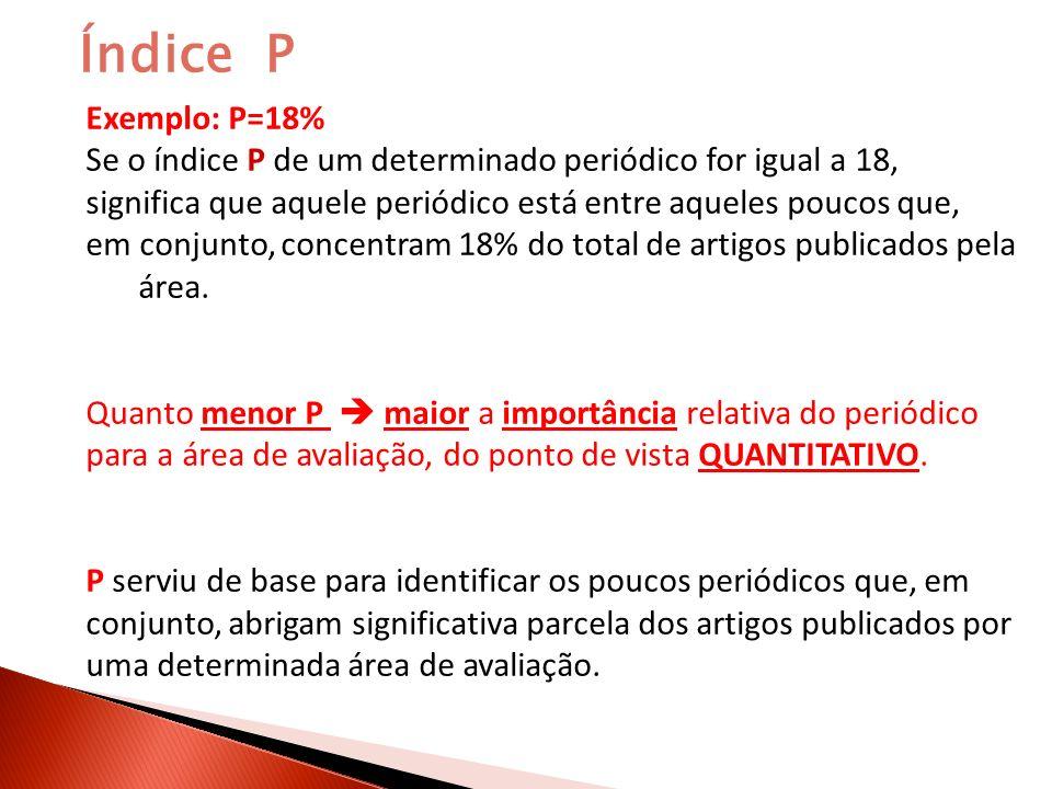 Exemplo: P=18% Se o índice P de um determinado periódico for igual a 18, significa que aquele periódico está entre aqueles poucos que, em conjunto, concentram 18% do total de artigos publicados pela área.