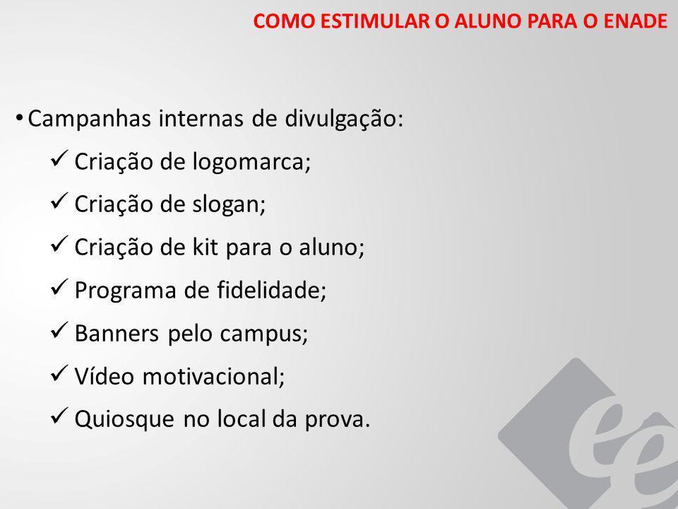 COMO ESTIMULAR O ALUNO PARA O ENADE Campanhas internas de divulgação: Criação de logomarca; Criação de slogan; Criação de kit para o aluno; Programa d