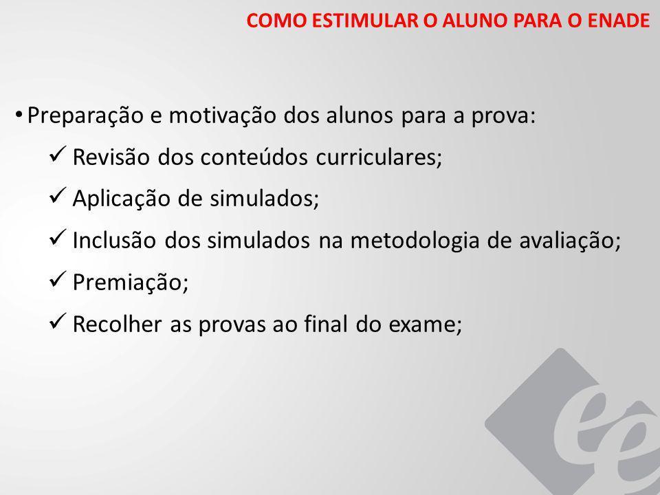 Preparação e motivação dos alunos para a prova: Revisão dos conteúdos curriculares; Aplicação de simulados; Inclusão dos simulados na metodologia de a