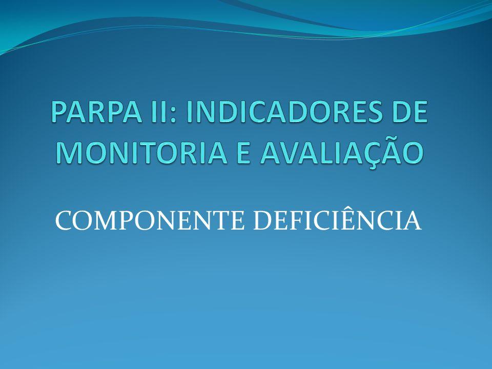 TIPOS DE INDICADORES Os indicadores podem ser agrupados em: a) Indicadores de Impacto b) Indicadores de Desempenho c) Indicadores de Eficiência