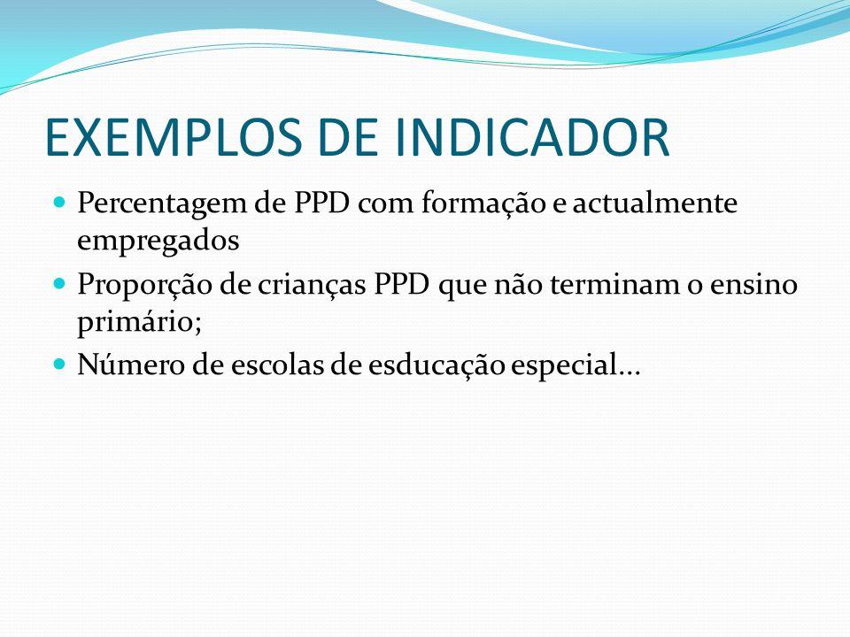 EXEMPLOS DE INDICADOR Percentagem de PPD com formação e actualmente empregados Proporção de crianças PPD que não terminam o ensino primário; Número de escolas de esducação especial...