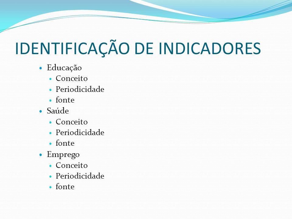 IDENTIFICAÇÃO DE INDICADORES Educação Conceito Periodicidade fonte Saúde Conceito Periodicidade fonte Emprego Conceito Periodicidade fonte