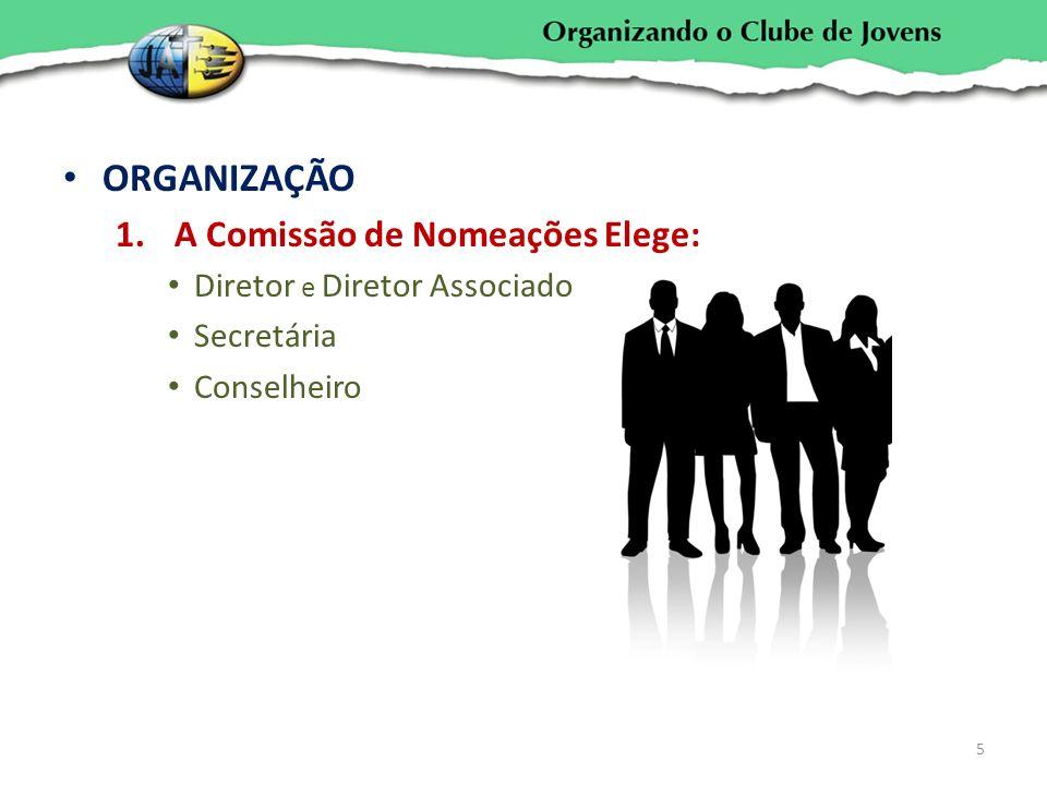 ORGANIZAÇÃO 1.A Comissão de Nomeações Elege: Diretor e Diretor Associado Secretária Conselheiro 5