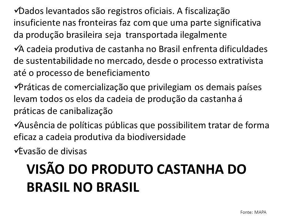 VISÃO DO PRODUTO CASTANHA DO BRASIL NO BRASIL Dados levantados são registros oficiais. A fiscalização insuficiente nas fronteiras faz com que uma part