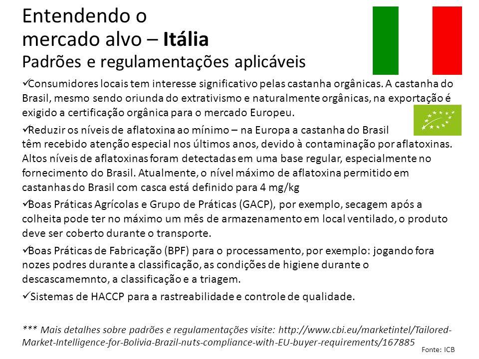 Consumidores locais tem interesse significativo pelas castanha orgânicas. A castanha do Brasil, mesmo sendo oriunda do extrativismo e naturalmente org