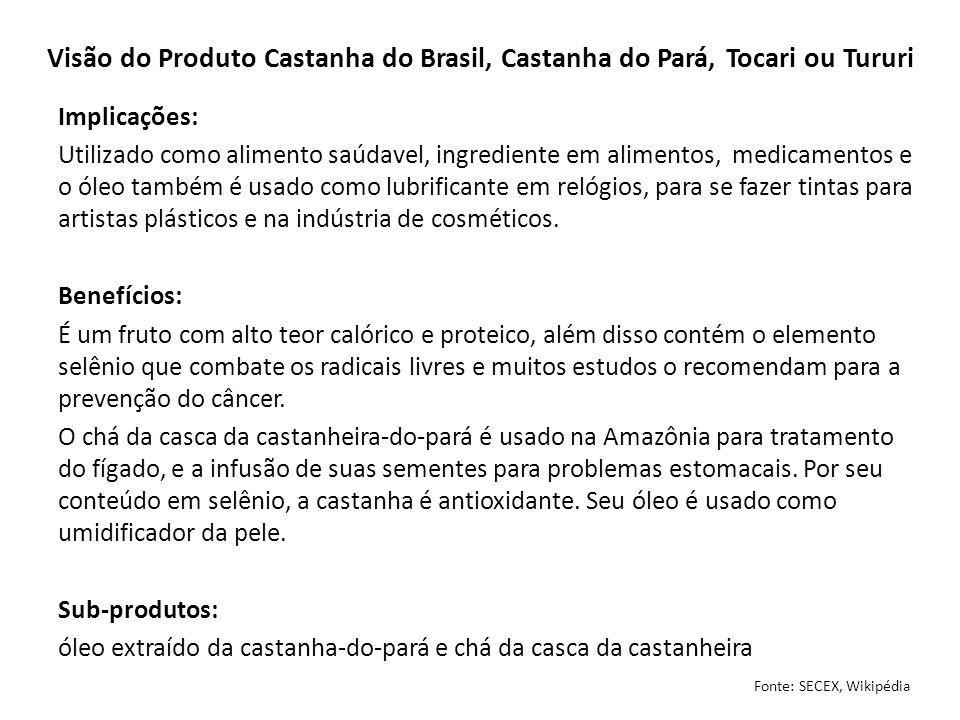 VISÃO DO PRODUTO CASTANHA DO BRASIL NO BRASIL – EXPORTAÇÕES CASTANHA DO BRASIL, COM CASCA - As exportações representam 27,75% das exportações mundiais e o Brasil é o 2º maior exportador -Os importadores de Castanha do Brasil, com casca do Brasil são a Bolívia (USD 689/MT), os Estados Unidos (USD 4.842/MT) e Hong Kong (USD 5.048/MT), sendo o preço médio de importação é de USD 1.324/MT - Queda anual do valor importação 2007 a 2011 de 8% e também da quantidade de 2007 para 2011 de 10%, porém o valor importação de 2010 para 2011 teve um aumento de 50% CASTANHA DO BRASIL, SEM CASCA - As exportações representam 0,26% das exportações mundiais e o Brasil é o 9º maior exportador -Os importadores de Castanha do Brasil, com casca do Brasil são a Nova Zelândia (USD 8.250/MT), Reino Unido (USD 7.313/MT), Rússia (USD 7.250/MT), Itália (USD 6.625/MT), Austrália (USD 4.375/MT) e Emirados Árabes (USD 13.000/MT), sendo o preço médio de importação é USD 6.847/MT - Queda anual do valor importação de 2007 a 2011 de 44% e também da quantidade de 2007 para 2011 de 49%, com queda considerável também no valor importação de 2010 para 2011 de 87% Fonte: ITC, MAPA