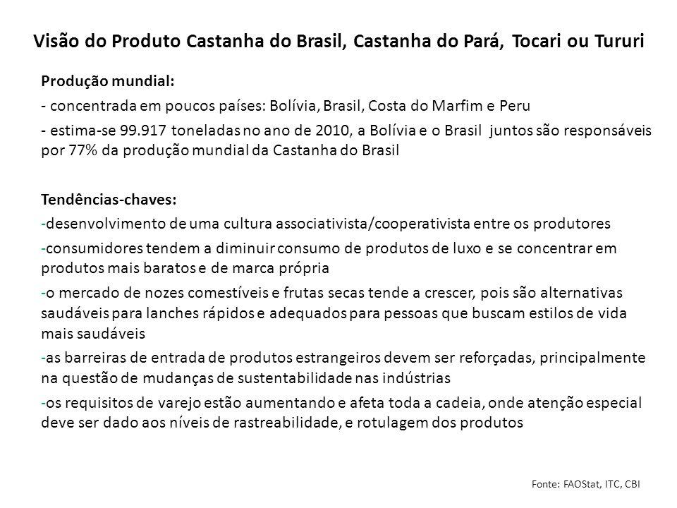 Visão do Produto Castanha do Brasil, Castanha do Pará, Tocari ou Tururi Produção mundial: - concentrada em poucos países: Bolívia, Brasil, Costa do Ma