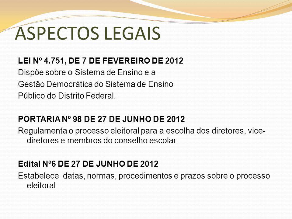 ASPECTOS LEGAIS LEI Nº 4.751, DE 7 DE FEVEREIRO DE 2012 Dispõe sobre o Sistema de Ensino e a Gestão Democrática do Sistema de Ensino Público do Distri