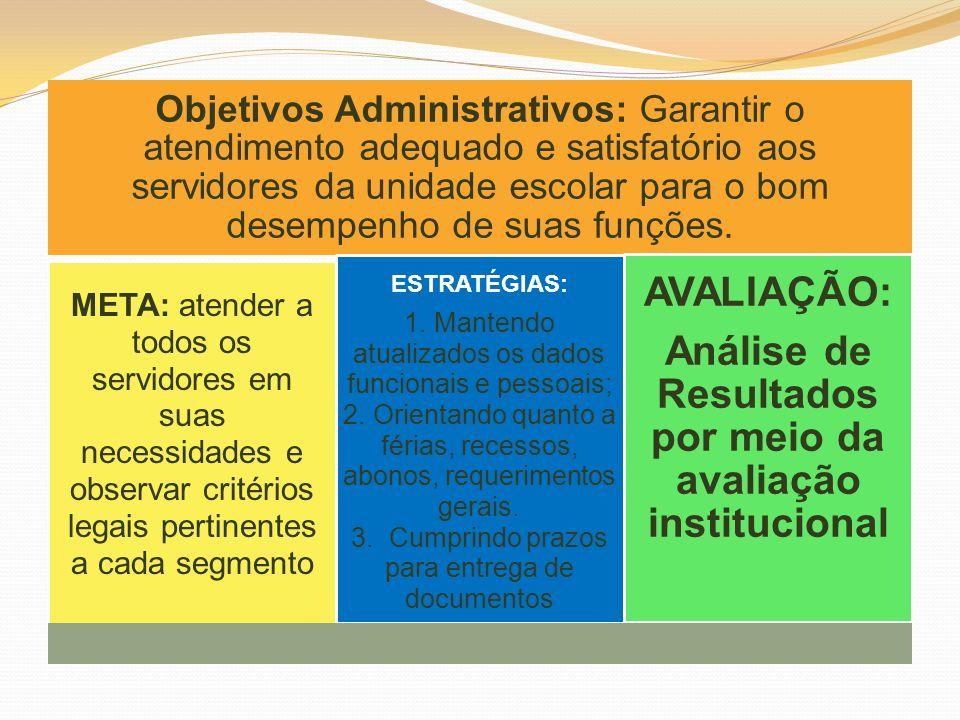 Objetivos Administrativos: Garantir o atendimento adequado e satisfatório aos servidores da unidade escolar para o bom desempenho de suas funções. MET