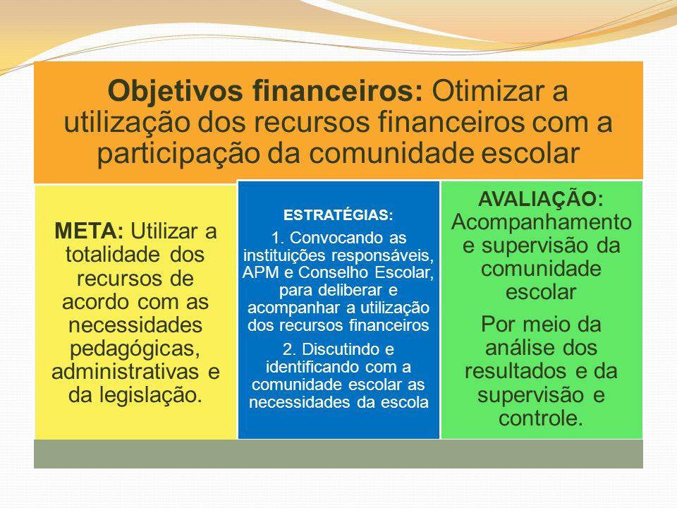 Objetivos financeiros: Otimizar a utilização dos recursos financeiros com a participação da comunidade escolar META: Utilizar a totalidade dos recurso