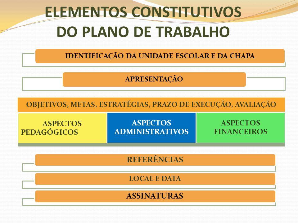 ELEMENTOS CONSTITUTIVOS DO PLANO DE TRABALHO OBJETIVOS, METAS, ESTRATÉGIAS, PRAZO DE EXECUÇÃO, AVALIAÇÃO ASPECTOS PEDAGÓGICOS ASPECTOS ADMINISTRATIVOS