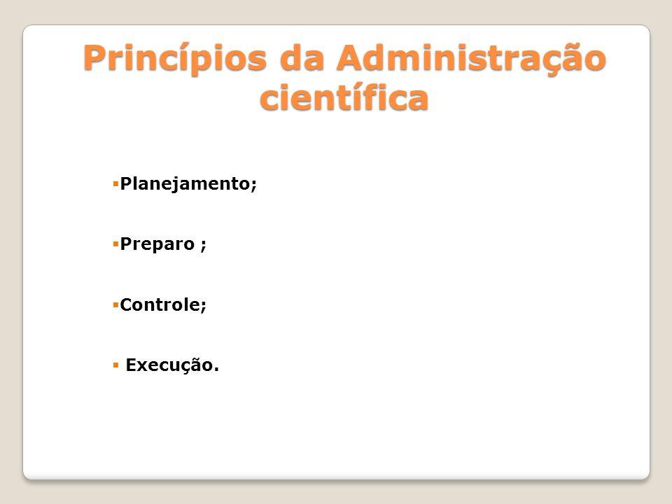 Princípios da Administração científica Planejamento; Preparo ; Controle; Execução.