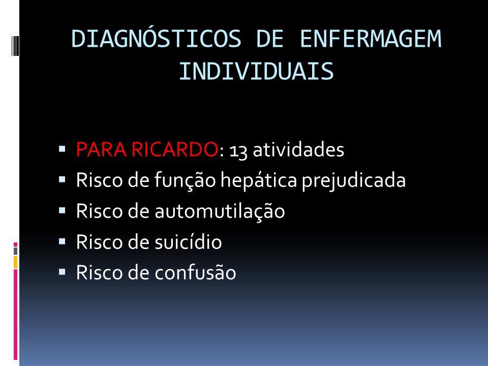 PARA RICARDO: 13 atividades Risco de função hepática prejudicada Risco de automutilação Risco de suicídio Risco de confusão DIAGNÓSTICOS DE ENFERMAGEM INDIVIDUAIS