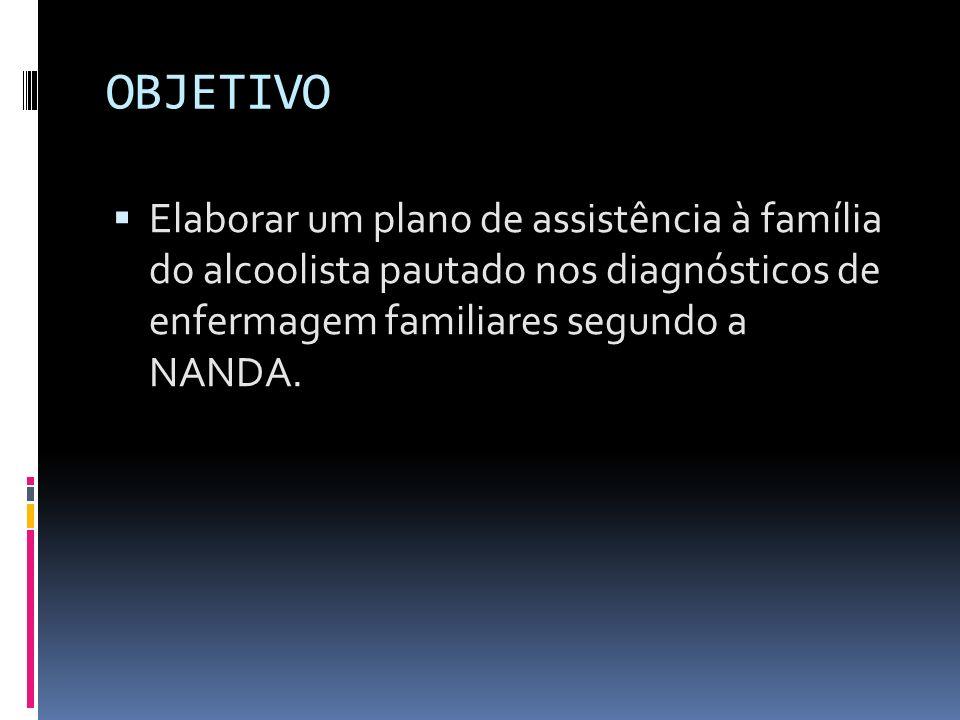 OBJETIVO Elaborar um plano de assistência à família do alcoolista pautado nos diagnósticos de enfermagem familiares segundo a NANDA.