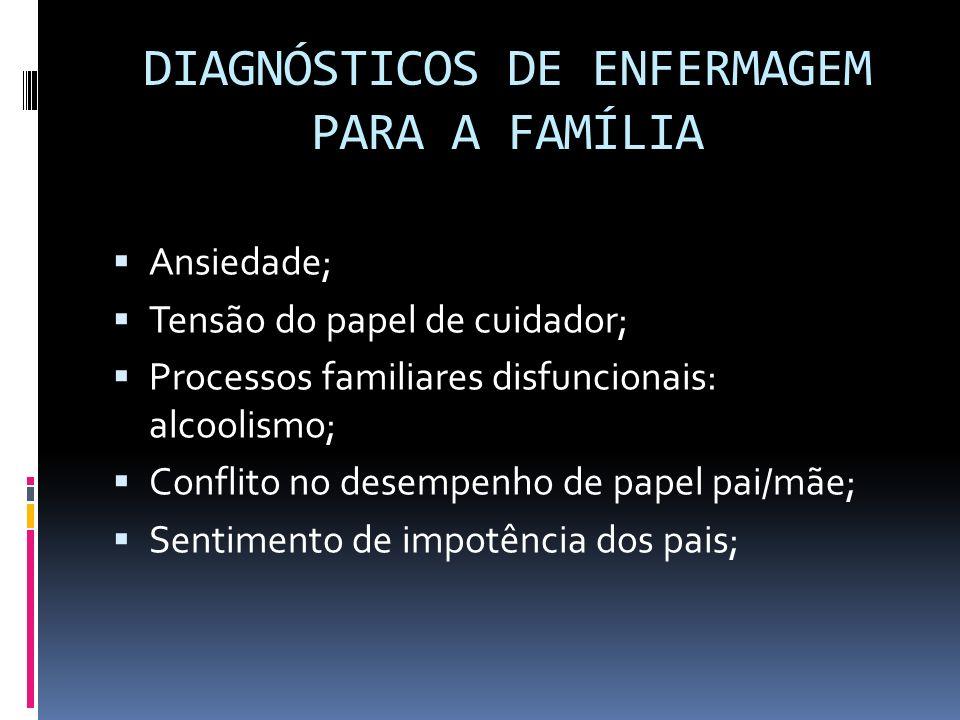 DIAGNÓSTICOS DE ENFERMAGEM PARA A FAMÍLIA Ansiedade; Tensão do papel de cuidador; Processos familiares disfuncionais: alcoolismo; Conflito no desempenho de papel pai/mãe; Sentimento de impotência dos pais;