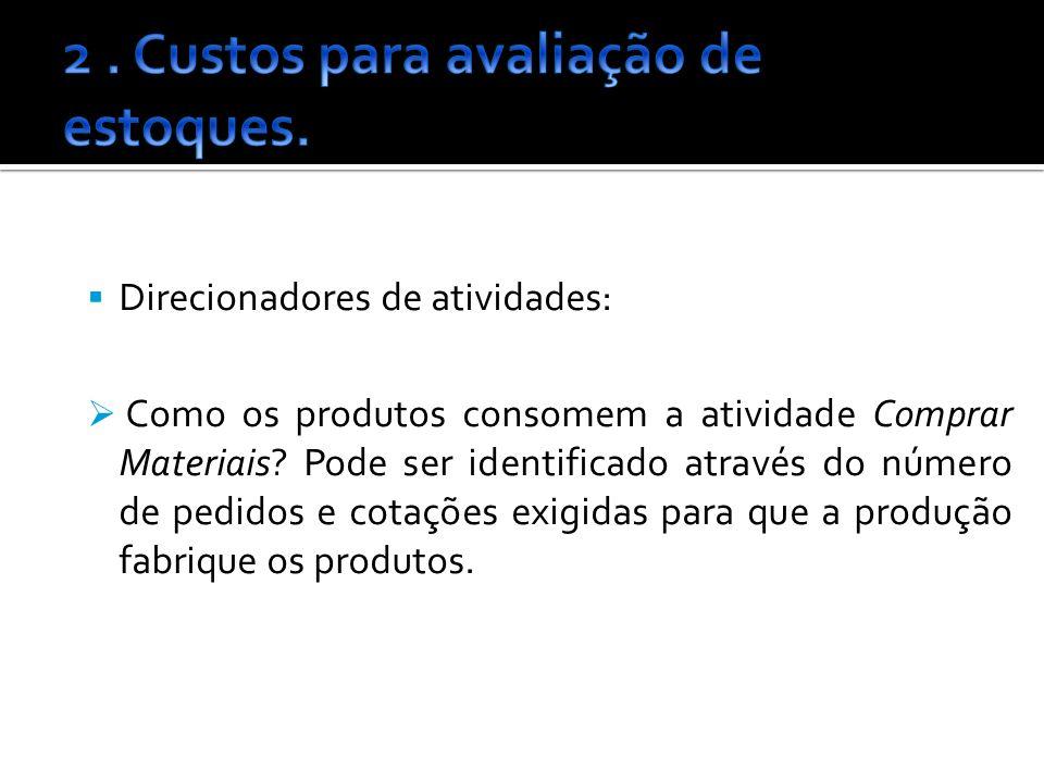 Direcionadores de atividades: Como os produtos consomem a atividade Comprar Materiais.