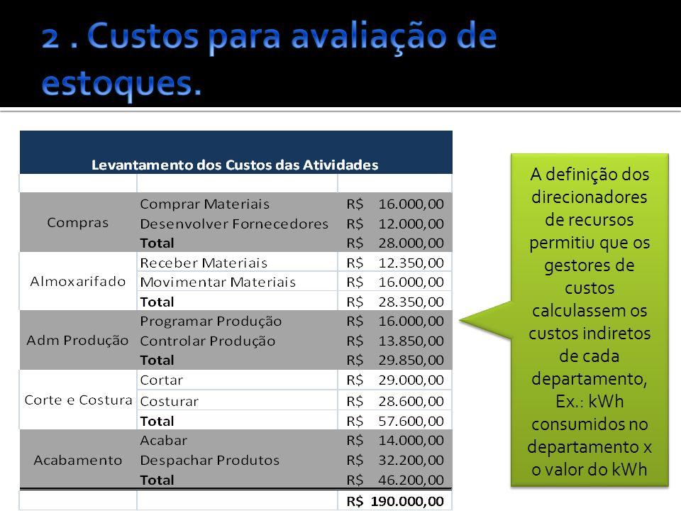A definição dos direcionadores de recursos permitiu que os gestores de custos calculassem os custos indiretos de cada departamento, Ex.: kWh consumidos no departamento x o valor do kWh