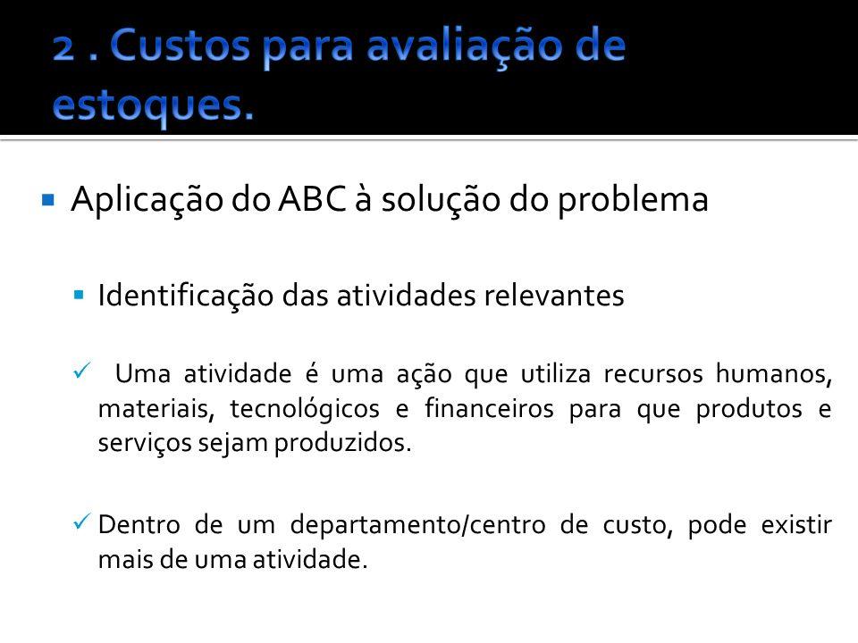 Aplicação do ABC à solução do problema Identificação das atividades relevantes Uma atividade é uma ação que utiliza recursos humanos, materiais, tecnológicos e financeiros para que produtos e serviços sejam produzidos.