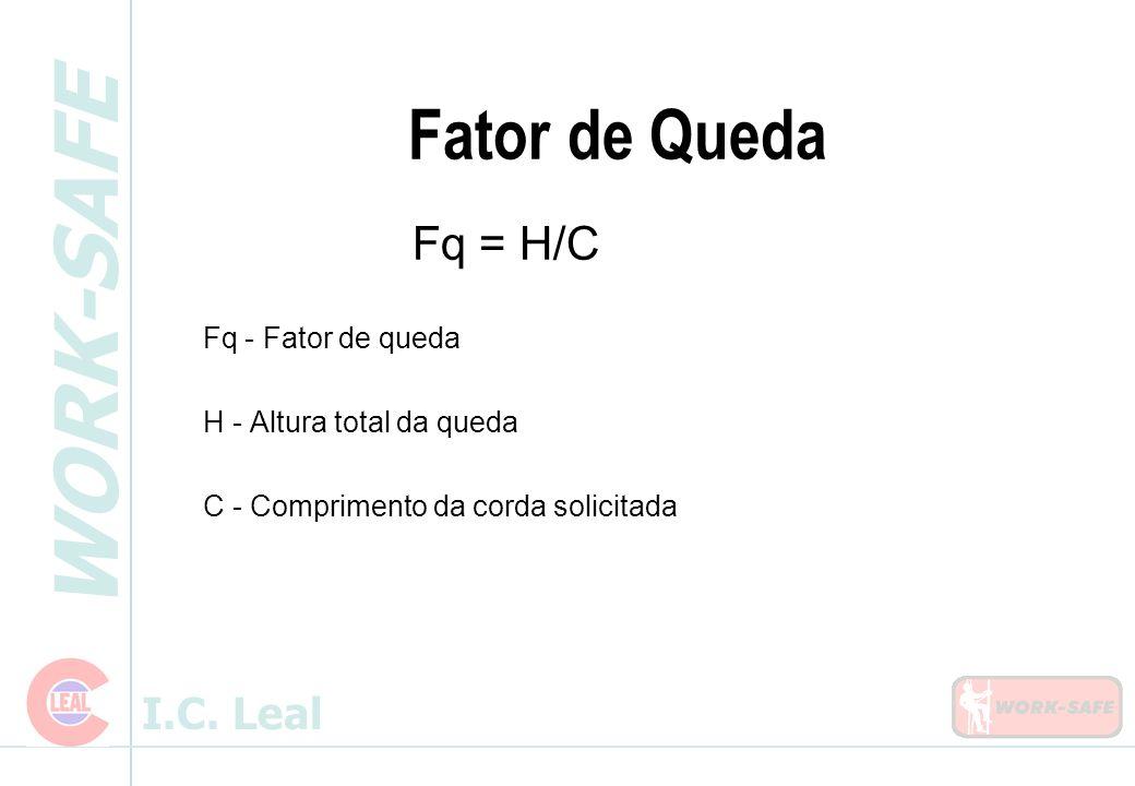 WORK-SAFE I.C. Leal Fator de Queda Fq = H/C Fq - Fator de queda H - Altura total da queda C - Comprimento da corda solicitada