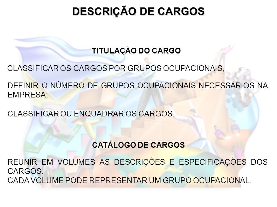 DESCRIÇÃO DE CARGOS TITULAÇÃO DO CARGO CLASSIFICAR OS CARGOS POR GRUPOS OCUPACIONAIS; REUNIR EM VOLUMES AS DESCRIÇÕES E ESPECIFICAÇÕES DOS CARGOS. CAD