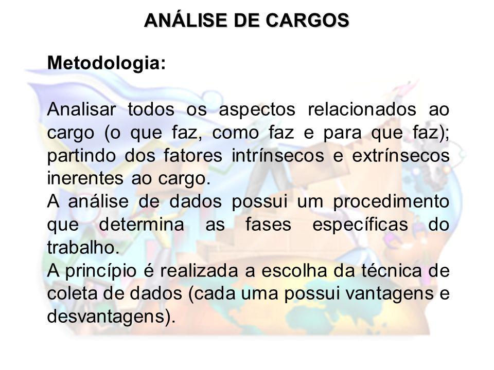 ANÁLISE DE CARGOS Metodologia: Analisar todos os aspectos relacionados ao cargo (o que faz, como faz e para que faz); partindo dos fatores intrínsecos