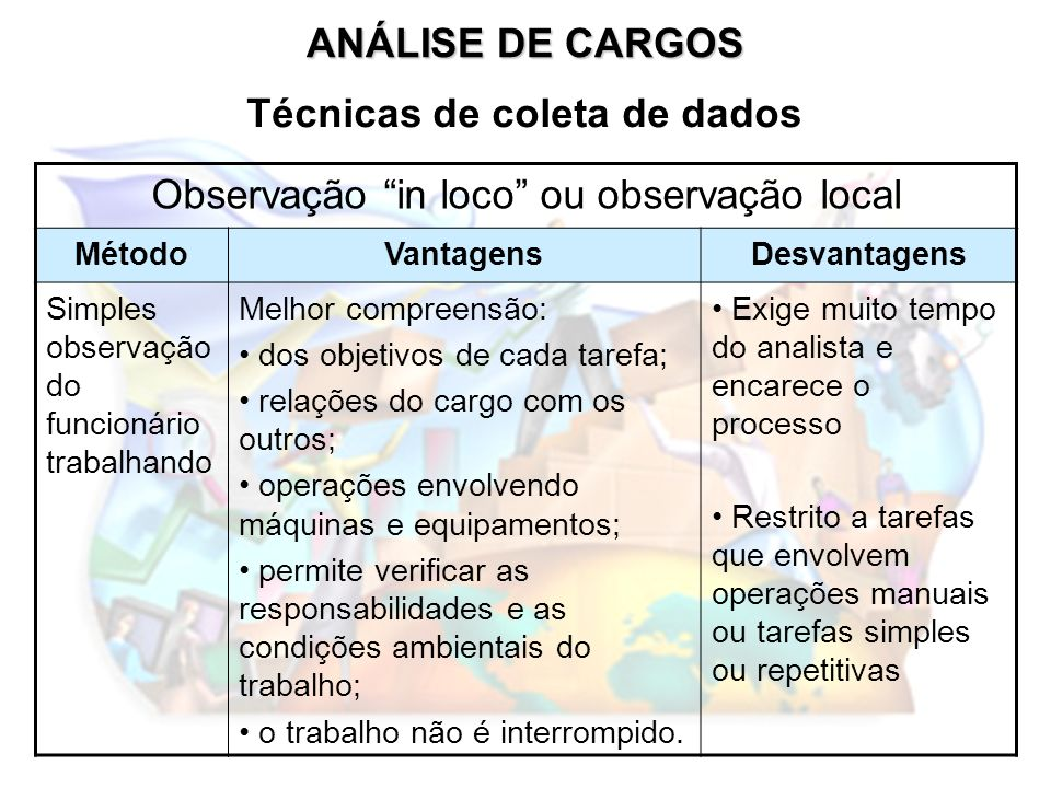ANÁLISE DE CARGOS Técnicas de coleta de dados Observação in loco ou observação local MétodoVantagensDesvantagens Simples observação do funcionário tra