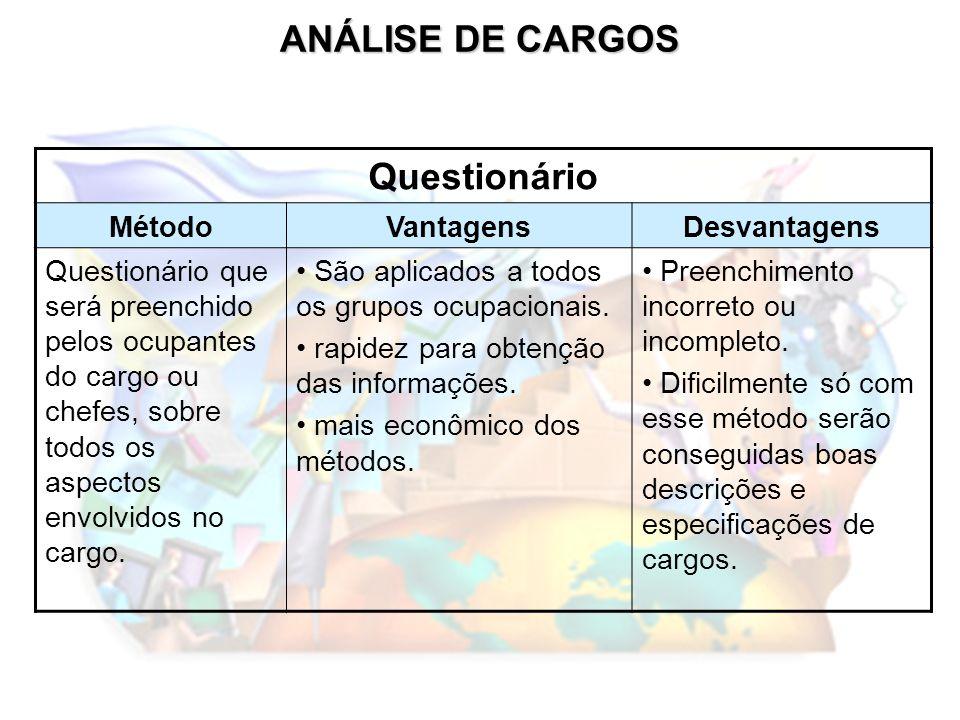 DESCRIÇÃO DE CARGOS TITULAÇÃO DO CARGO CLASSIFICAR OS CARGOS POR GRUPOS OCUPACIONAIS; REUNIR EM VOLUMES AS DESCRIÇÕES E ESPECIFICAÇÕES DOS CARGOS.