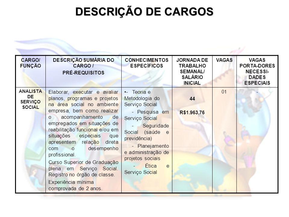 DESCRIÇÃO DE CARGOS CARGO/ FUNÇÃO DESCRIÇÃO SUMÁRIA DO CARGO / PRÉ-REQUISITOS CONHECIMENTOS ESPECÍFICOS JORNADA DE TRABALHO SEMANAL/ SALÁRIO INICIAL V