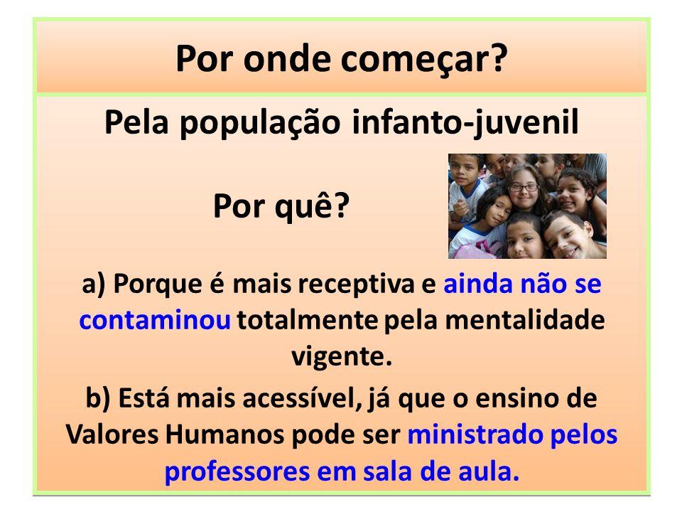 Por onde começar? Pela população infanto-juvenil Por quê? a) Porque é mais receptiva e ainda não se contaminou totalmente pela mentalidade vigente. b)