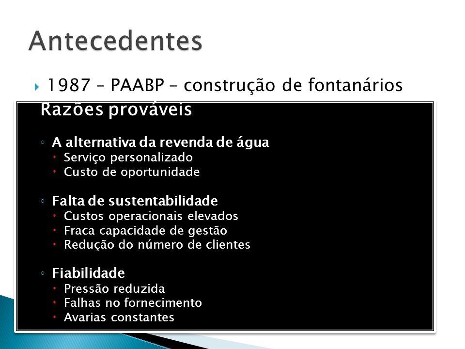 1987 – PAABP – construção de fontanários POPs BA 2001 BA 2006 MICs 2008 WSP 2010 Razões prováveis A alternativa da revenda de água Serviço personaliza